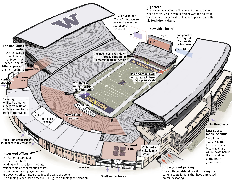 Husky Stadium Ready To Shine